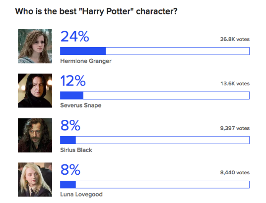Harry Potter poll