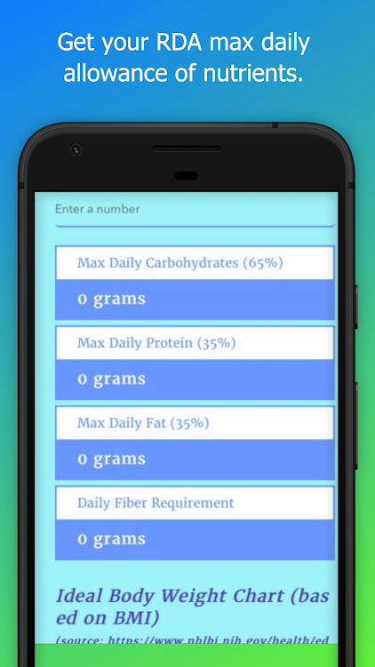 Weight Loss Calculator – (Android Apps) — AppAgg