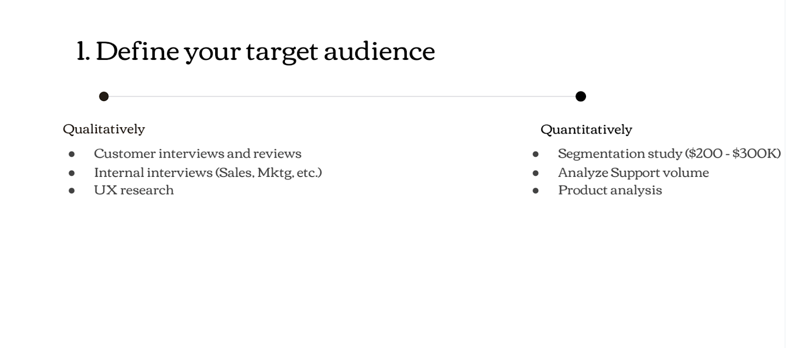 Product marketers need to define their target audience