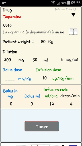 Infusion Rate