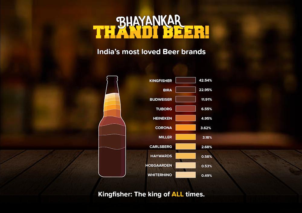 Beer_infographics-kingfisher
