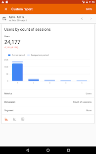 Google Analytics Capture d'écran