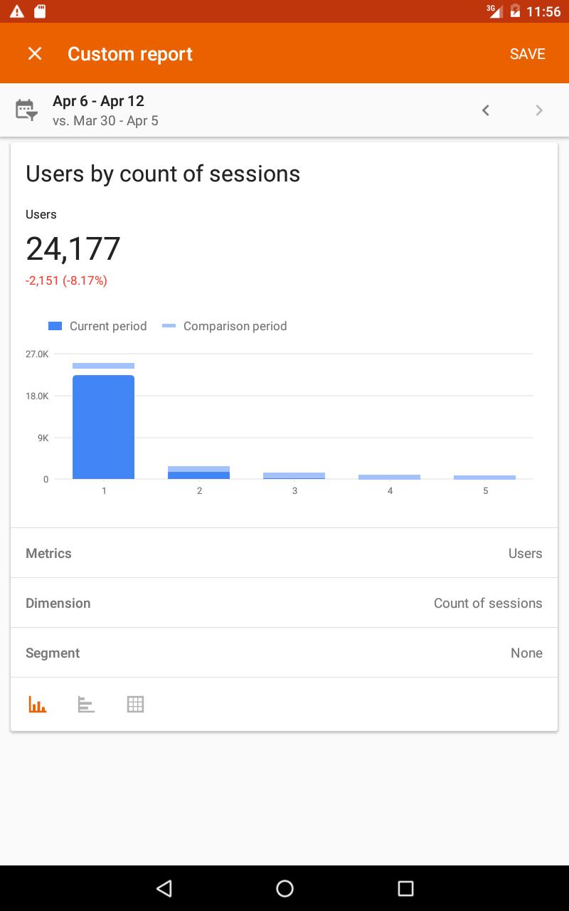 Google Analytics screenshot #12