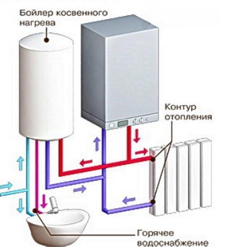chaudiere electrique chauffage eau chaude sanitaire maison. Black Bedroom Furniture Sets. Home Design Ideas