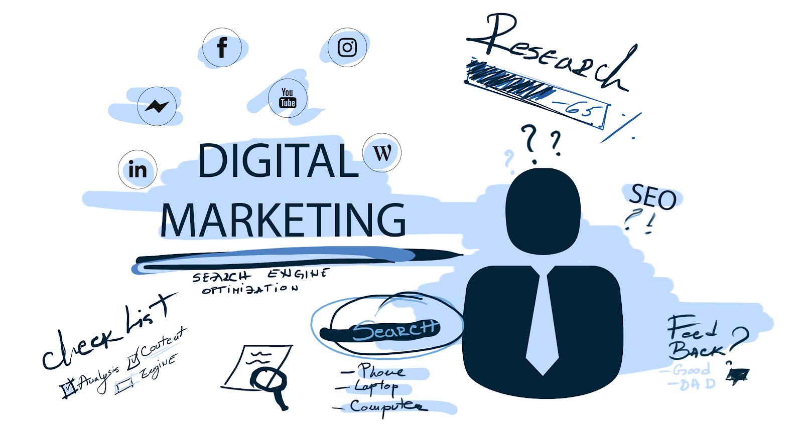 illustration of a person confused with digital marketing