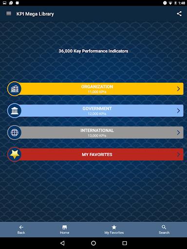Kpi mega library: 36,000 key performance indicators pdf download.