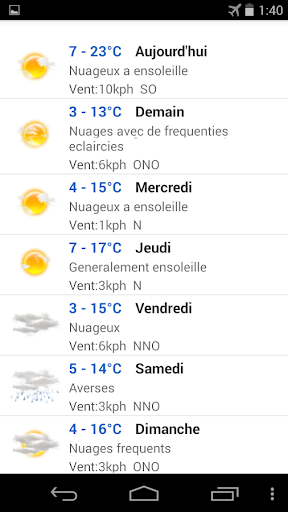 Meteo Paris screenshot 1