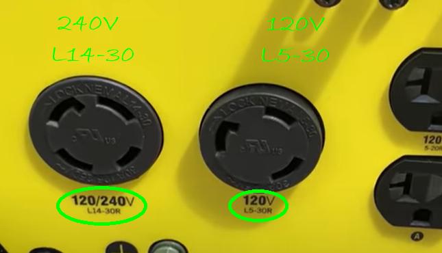 PortableGenerator-PowerOutlets-L14&L5_labld.png