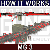How it Works: MG3 machine gun