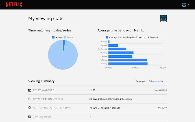 Netflix Viewing Stats