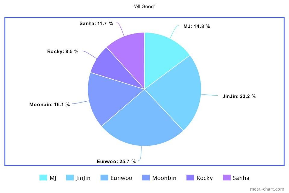 meta-chart - 2021-04-10T111719.603