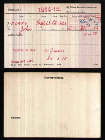 John Munro's Medal Index Card