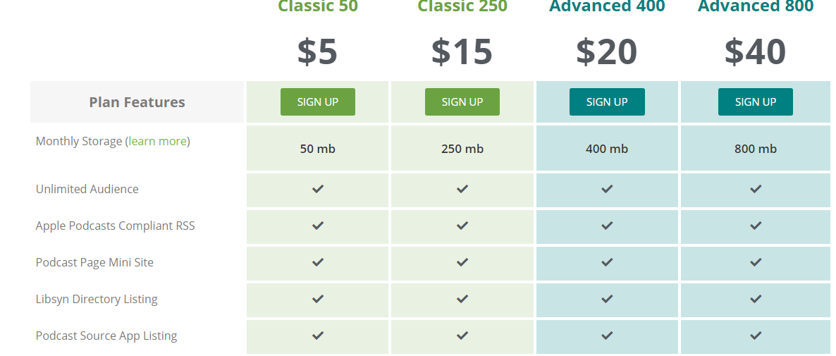 libsyn pricing plans