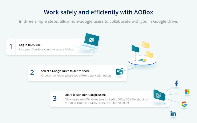 AOBox - G Suite Marketplace