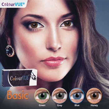 Contact lens Types