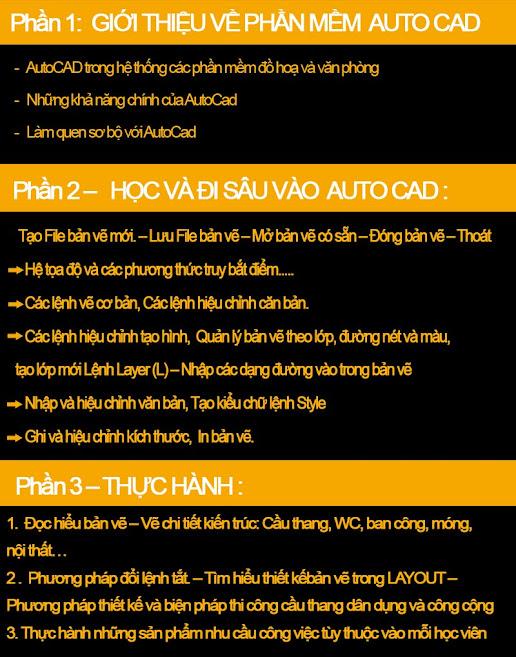 Khai giảng khóa học autocad tại Sơn Tây Hà Nội