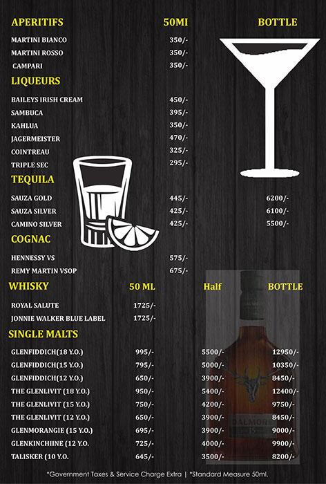 Ttamaasha Bistro Bar menu 6