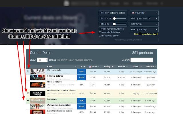 Ištestuoti naujos prekės pridėjimą · Issue #48 · paulius-adamonis/prekybos-platforma · GitHub