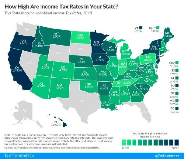 НДС - VAT в США