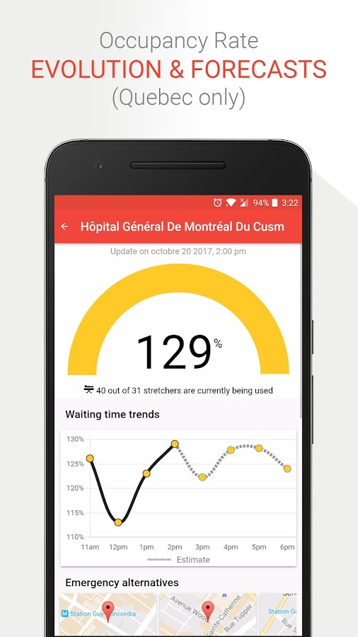 Doctr – Emergency rooms wait times in Canada- screenshot