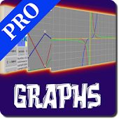 Interactive Graphs PRO