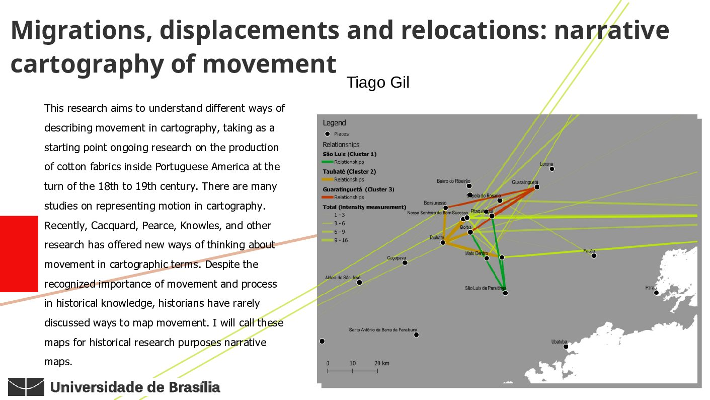 Tiago Gil - Migrations, displacements and relocations: narrative cartography of movement