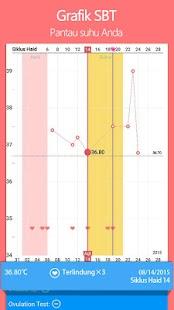 kalender menstruasi apl android di google play. Black Bedroom Furniture Sets. Home Design Ideas