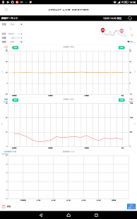 CIRCUIT LIVE WEATHER (CLWeather)- screenshot thumbnail
