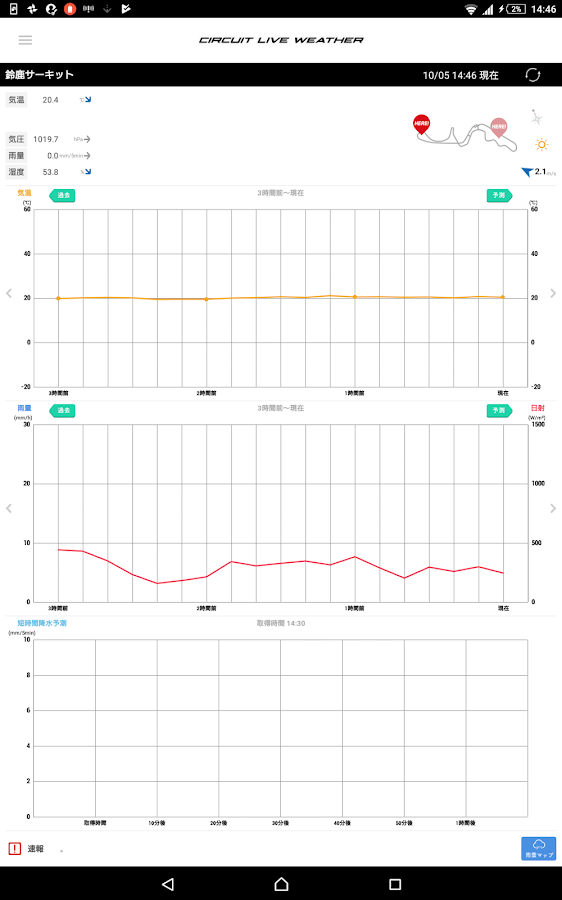 CIRCUIT LIVE WEATHER (CLWeather)- screenshot
