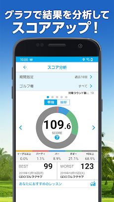 GDOスコア-ゴルフスコア管理・分析アプリ!GPSで飛距離を計測!ゴルフレッスン動画でスイング練習のおすすめ画像4