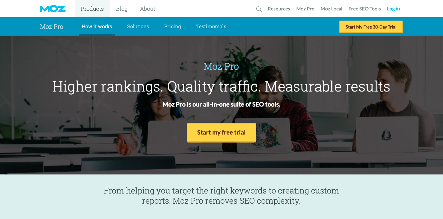 moz pro seo optimizations for ecommerce site