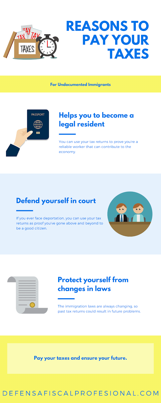 Infographic about paying your taxes
