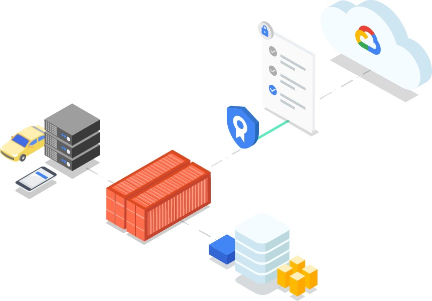 From left a dotted line joins a stack of servers, car, and smartphone with 2 shipping containers and with a database. A dotted line runs from the containers through the Certificate Authority Service icon to a document bearing lines of text and a locked padlock, and to Google Cloud