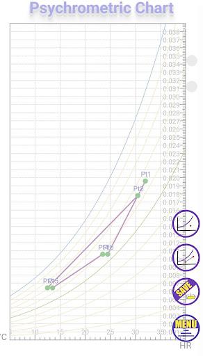 psychrometric chart screenshot 1