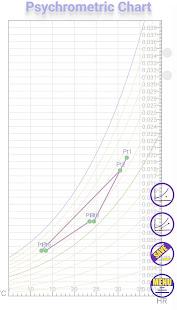 Psychrometric Chart for PC-Windows 7,8,10 and Mac apk screenshot 1