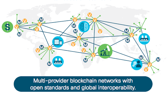 Internet Scale Trust Network
