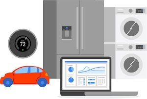 Car, thermostat, refrigerator, washer & dryer with computer monitor in foreground displaying graphs and charts