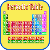 Chemistry: Periodic Table