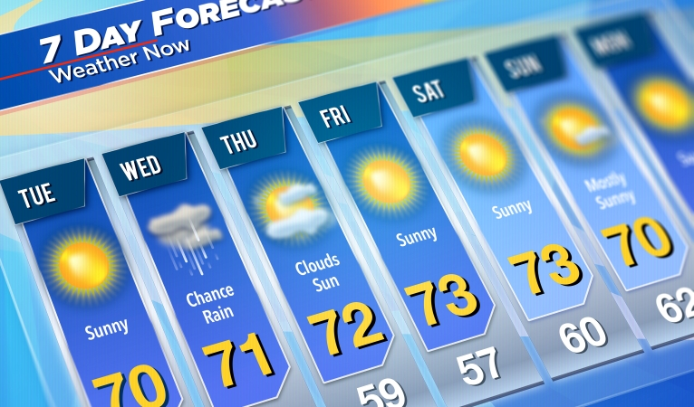 Bad New Jersey weather can affect your move, so keep an eye on the weather forecast.