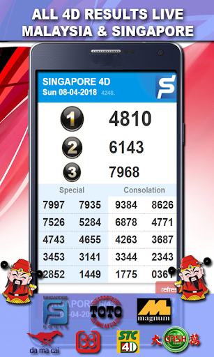 All 4D Results LIVE - Malaysia & Singapore by Neilz Studio