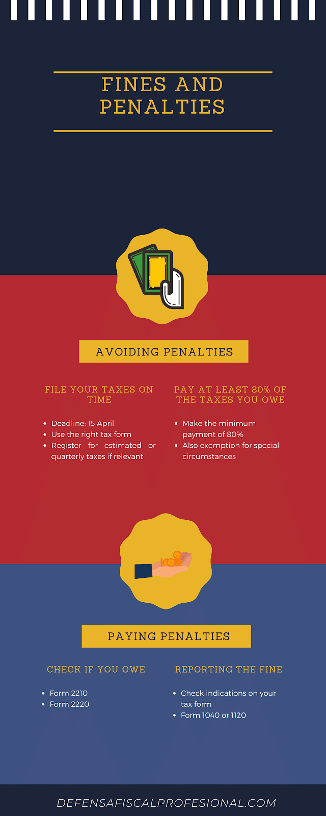 Infographic about tax penalties