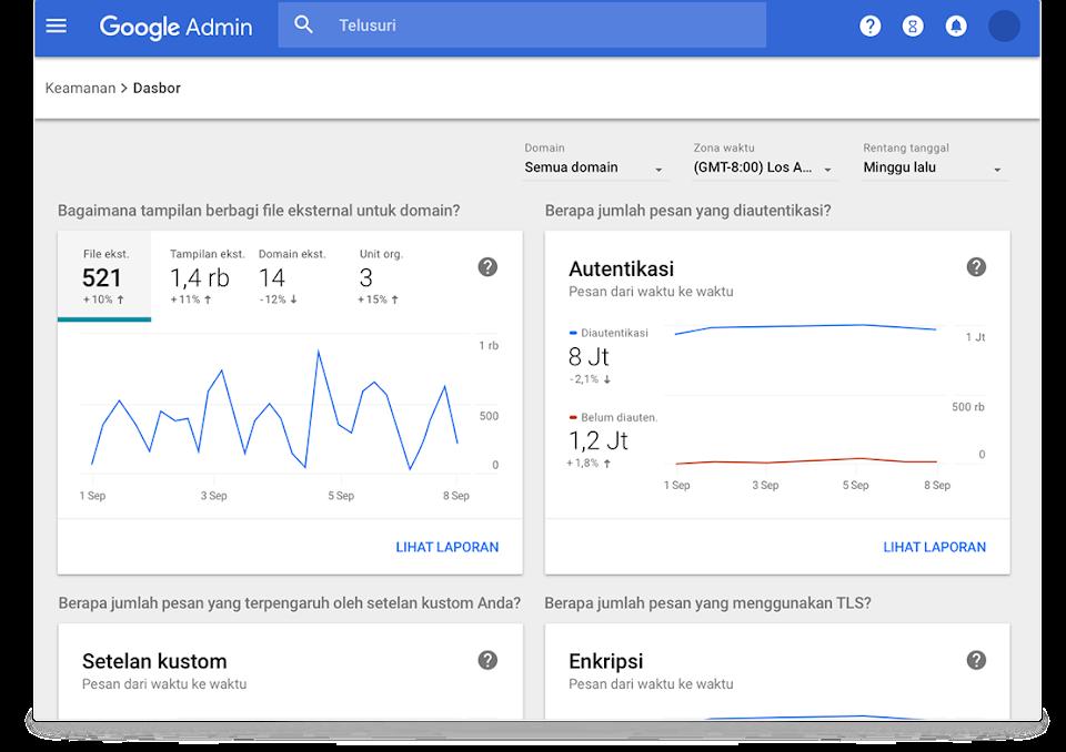 Dasbor Keamanan Google Workspace