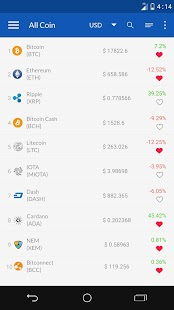 CryptoCoin Watcher - Tracker of BTC, Altcoin Price - náhled