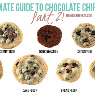CONTROL RECIPE - Nestle Tollhouse Chocolate Chip Cookies