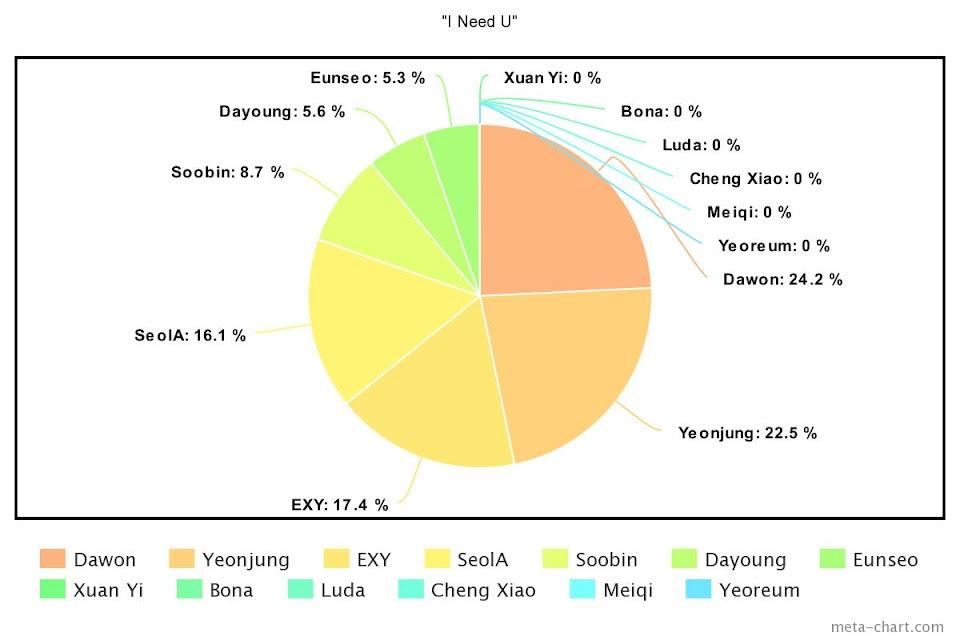 meta-chart - 2021-02-16T144116.639
