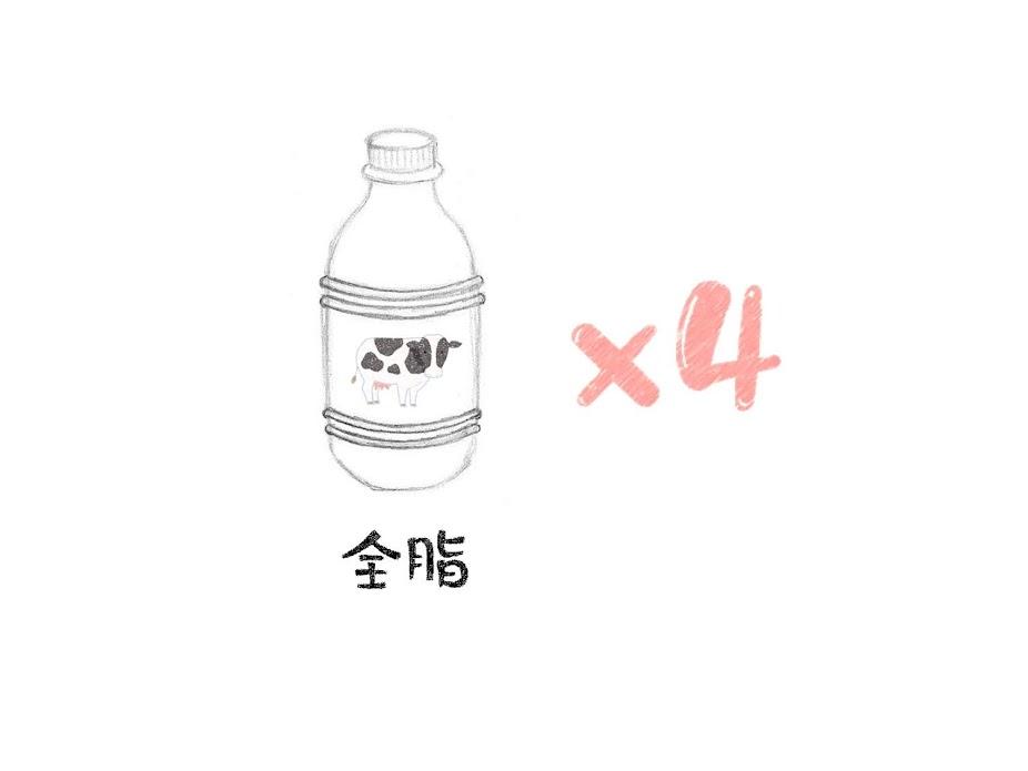 套餐組合1(內含運費)鮮乳4