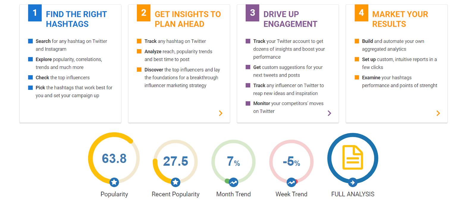 Hashtagify - Hashtag Research Tool 2021