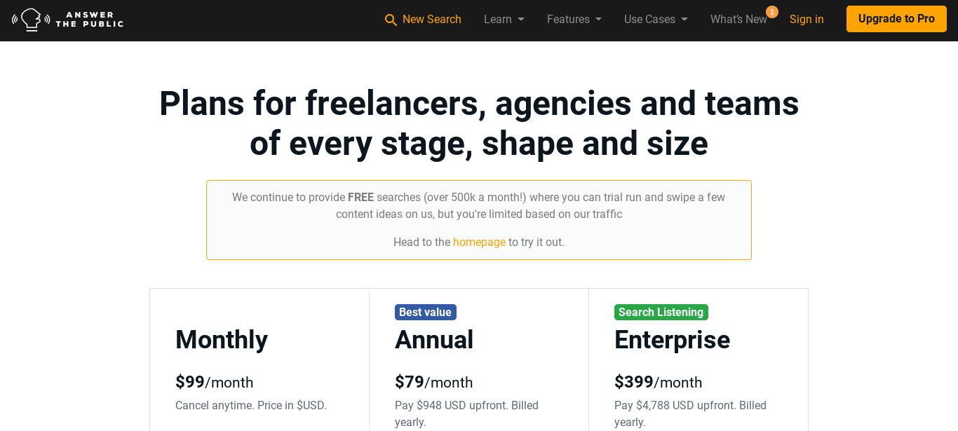Paywalls for Brands