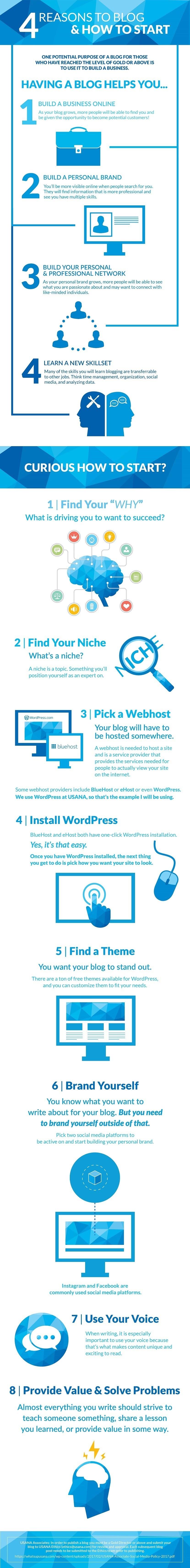 4 razones para convertirte en blogger y 8 acciones que deberías realizar para comenzar hoy mismo