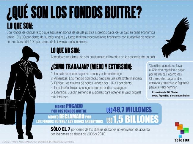 fondos-buitre-2.jpg_1525954473.jpg